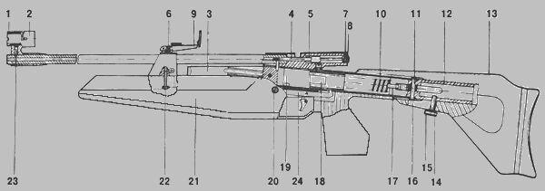 Схема механизмов винтовки